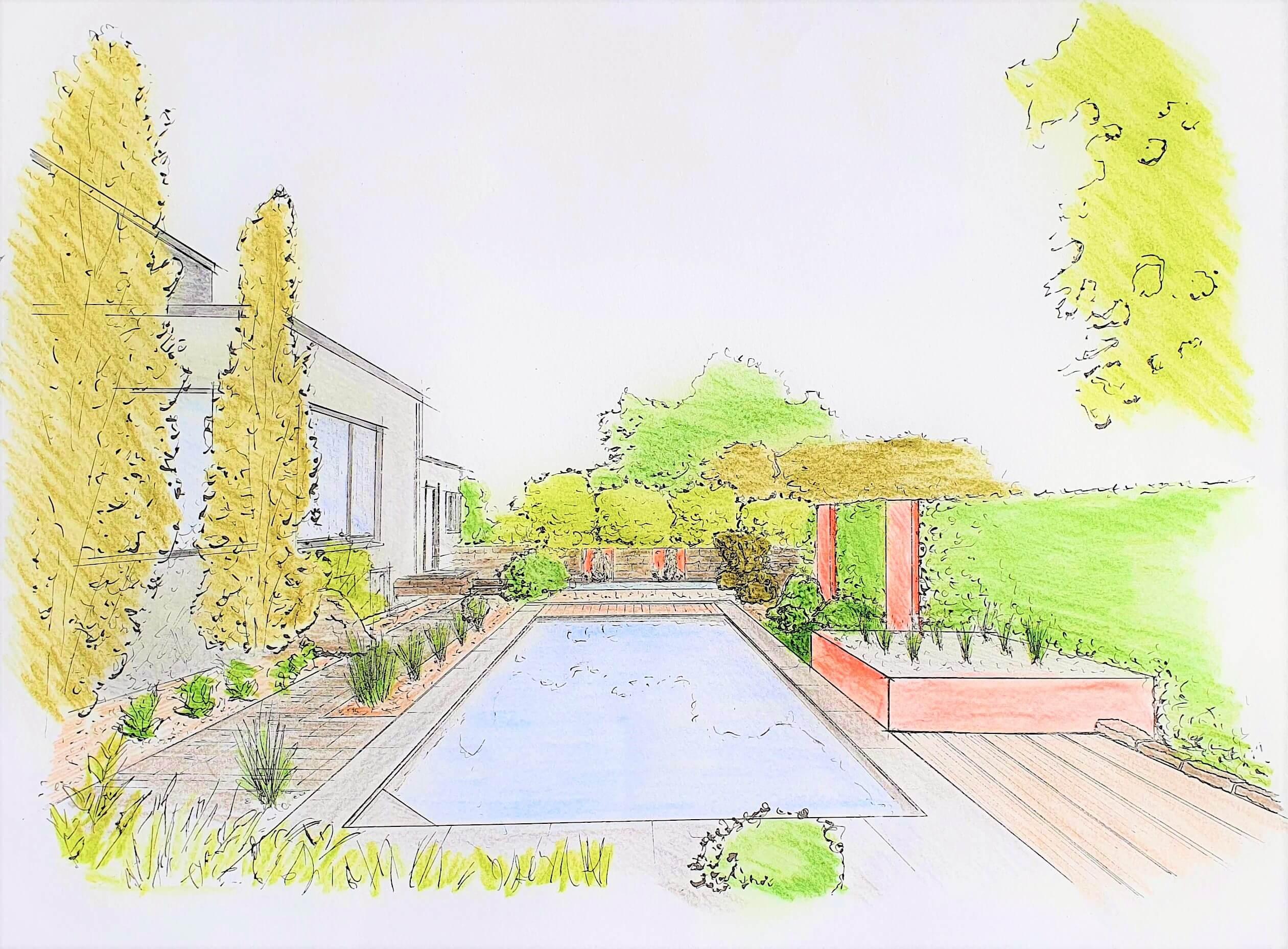 Baumann Gartenplan handcoloriert 1024 754